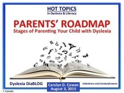 Parenting Children with Dyslexia: Where Are You on the Journey? | International Dyslexia Association | Dyslexia DiaBlogue® | Scoop.it