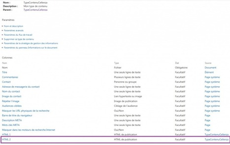SharePoint 2013 : Mettre à jour un type de contenu via PowerShell | #define infra | Scoop.it