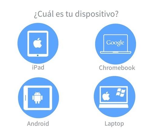 Educación tecnológica: Buscador de aplicaciones - apps para dispositivos móviles   Propuestas didácticas   Scoop.it