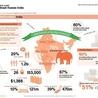 Luxury brands web strategies