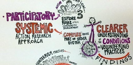 Using Participatory Action Research to Improve Development Practice | Art of Hosting | Scoop.it