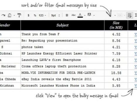 Trier les mails Gmail selon leur poids avec Google Docs | Time to Learn | Scoop.it