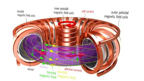 Imagining Fusion Power | Future Energy | Scoop.it