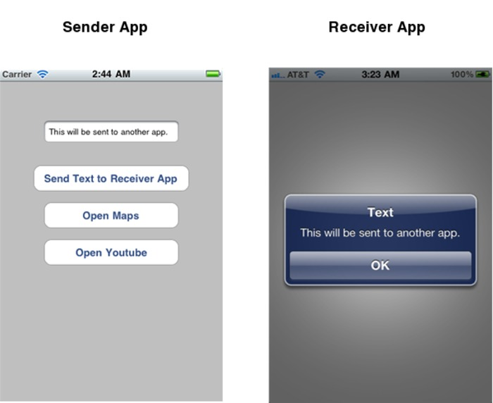 iOS SDK: Working with URL Schemes | iPhone and iPad development | Scoop.it