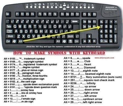 Pin by Margaret Turner on Tips, Tricks & Just Stuff To Know   Pinterest   Keyboarding for Students   Scoop.it