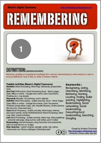 Excellent Worksheets on Bloom's Digital Taxonomy | E-Learning, Formación, Aprendizaje y Gestión del Conocimiento con TIC en pequeñas dosis. | Scoop.it