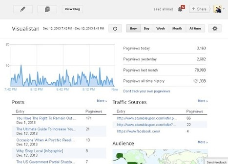 Visualistan: How I Got 100000 Blog Views In 120 Days [My Story] | Social Media | Scoop.it
