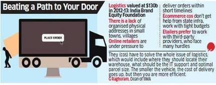 Ecommerce booming but logistics companies play catch up - The Economic Times | Ecommerce logistics and start-ups | Scoop.it