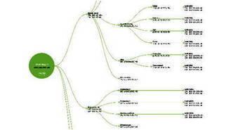 Kostenfreies Tool unterstützt die Umstellung von IPv4 auf IPv6 | VIT - Vernetzte IT Systeme - Networked IT Systems | Scoop.it