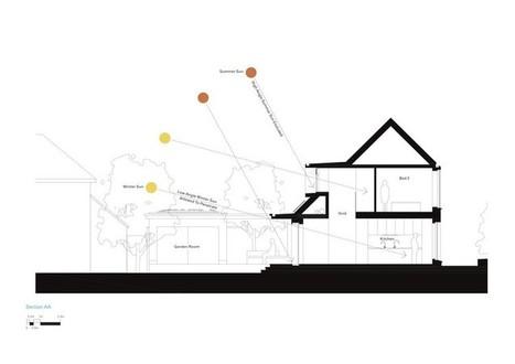 Casa 19  / Jestico + Whiles | fap-arquitectura | Scoop.it