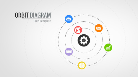 Orbit Diagram Prezi Template | Prezibase | Prezi Templates | Scoop.it