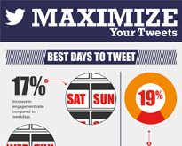 How to Maximize Your Tweets [Infographic] | inspirationfeed.com | Lectures web | Scoop.it