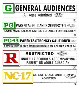 MPAA Ratings - Filmbug | Hollywood Censorship | Scoop.it