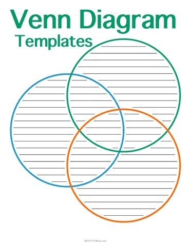 Venn Diagram Template | Math Worksheets and Flash Cards | Scoop.it