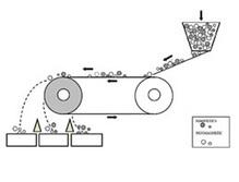 Magnetic Roll Seperators, Magnetic Drum Separator, Magnetic Separators Manufacturers, Magnetic Separators , Suppliers over band magnetic seperator | Magnetic Separator manufacturers | Scoop.it