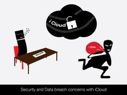 Security and Data Breach Concerns with ICloud | Tricon Infotech Pvt Ltd | Information Technology | Scoop.it