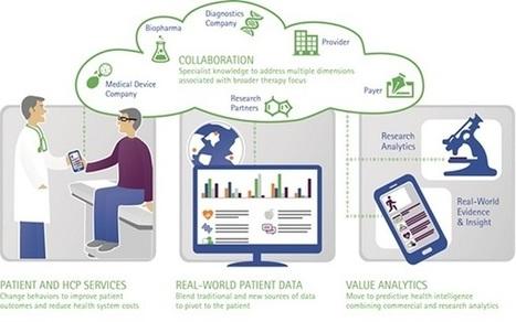 A digital revolution for patient care   Digital Pharma mktg   Scoop.it