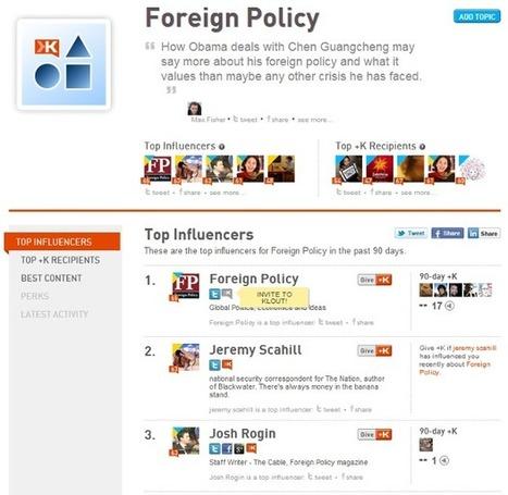 6 Tools to Find Online Influencers | Social Media Strategist | Scoop.it