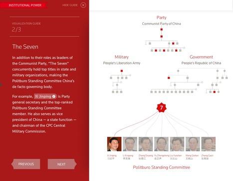 Chine : connexions et réseaux | Journalisme graphique | Scoop.it
