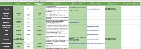 Recopilación de complementos para Google Drive | ICT IN BILINGUALISM | Scoop.it