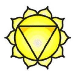 Solar Plexus Chakra aka Manipura: Body Anatomy   Pro Healing Secrets   Scoop.it