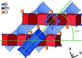 Molecular hinges open pathways - Nanowerk | Chemical Bonding | Scoop.it