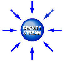 Automatic Search Engine Optimization through GravityStream : Natural Search Blog   Social, mobile and Web communications   Scoop.it