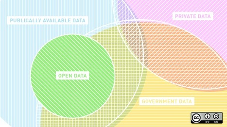 What are you doing for Open Data Day 2014? - opensource.com | E-Learning | Scoop.it