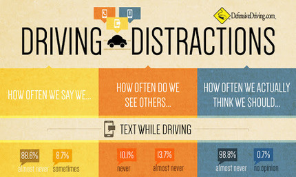 Distracted Driving; | Atlanta Trial Attorney  Road SafetyNews; | Scoop.it
