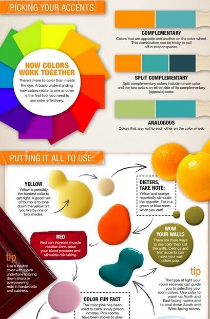 Tips on Color Theory and Using the Color Wheel - Home Improvement Blog | Social media marketers | Scoop.it