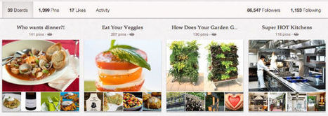 How Pinterest Has Changed the Way We See Food | Pinterest | Scoop.it