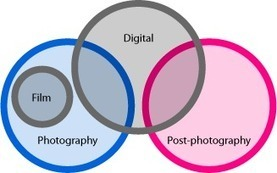 Definitions of post-photography | VIM | Scoop.it