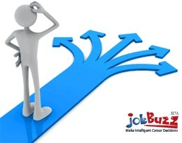 company Interview questions and information | Job Interview Questions | Scoop.it