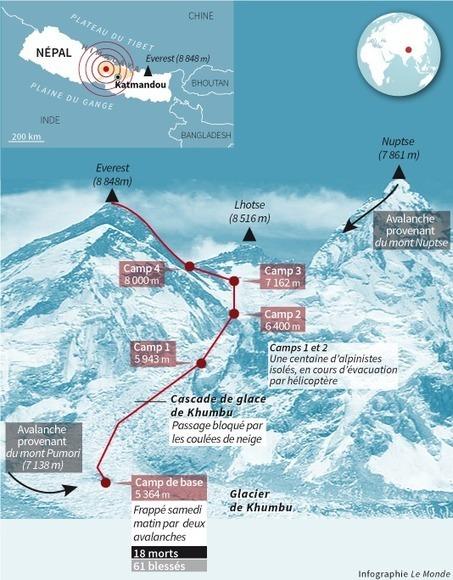Sept chiffres pour comprendre la catastrophe au Népal | CRAKKS | Scoop.it