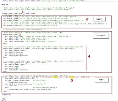 Proc DS2 – First Impressions   Zencos   Analytics   Scoop.it