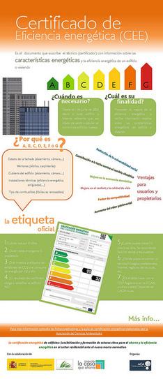 Infografía certificado eficiencia energética | Certificación energética y Edificios eficientes | Scoop.it