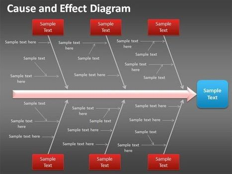 Free Cause and Effect Diagram for PowerPoint and Root Analysis presentations | Free Business PowerPoint Templates | Scoop.it