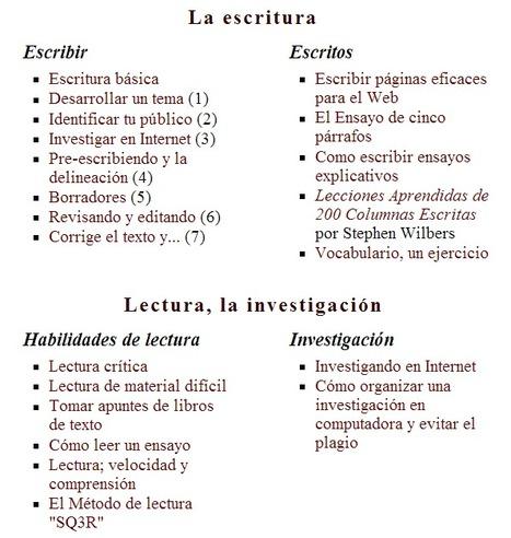 La escritura, lectura, investigación: Guías y Estrategias   biliotecas   Scoop.it