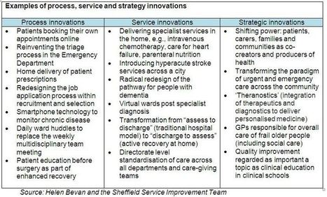 Helen Bevan: my report card on the state of innovation in the English National Health Service | leadership | Scoop.it