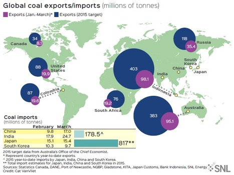 SNL: Global seaborne coal exports accelerating as efforts to end supply glut drag on | SNL | Coal.world | Scoop.it