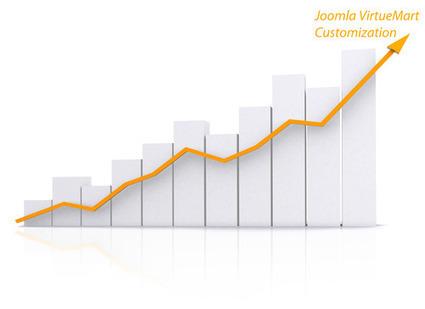 Narmadatech- Joomla VirtueMart Customization | Narmadatech | Scoop.it