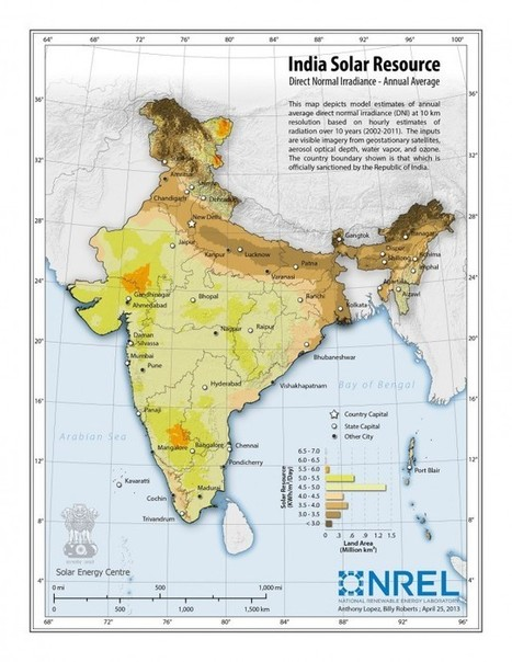 #India's New Leadership: 400 Million People Will Have Power In 5 Years With The Help Of #Solar | Messenger for mother Earth | Scoop.it