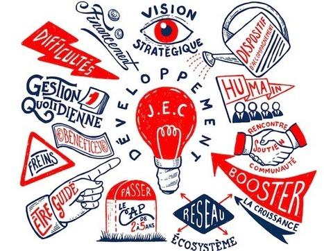 #Entrepreneur : Passer le cap des 2 à 5 ans, une épreuve périlleuse à franchir avec les bons outils | Entreprendre | Entrepreneurs - TPE - PME | Scoop.it