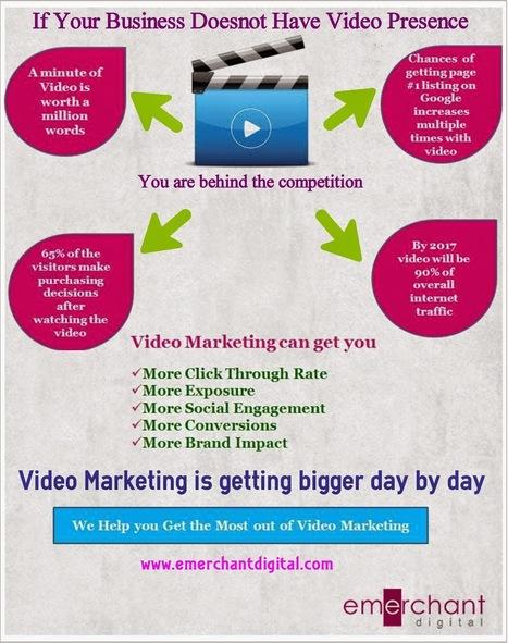 e-Merchant Digital Solutions Pvt. Ltd: Importance of Video Marketing | Digital Marketing | Scoop.it