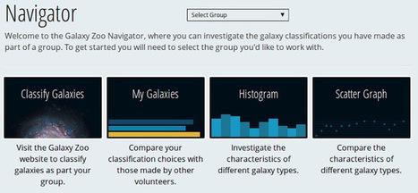 Using Galaxy Zoo in the Classroom | Randoms | Scoop.it