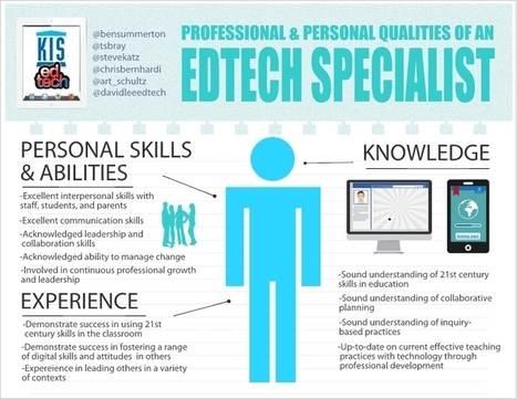 Skills for EdTech Savvy Teachers ~ Educational Technology and Mobile Learning | APRENDIZAJE | Scoop.it