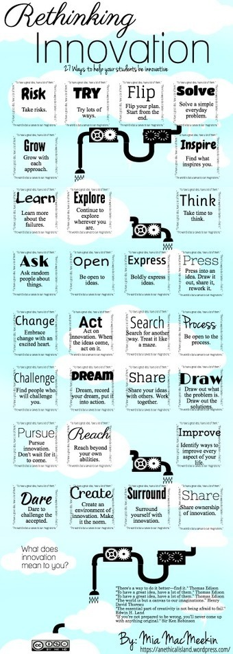 Edutech for Teachers » Blog Archive » Infographic of the Week: 20+ Ways to Help Students Be Innovative | Aprendiendo a Distancia | Scoop.it