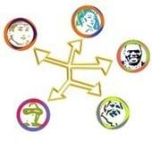 Usages des réseaux sociaux dans les bibliothèques, institutions et autres services publics | Bienvenue dans l'ère du numérique ! | Scoop.it