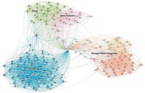 7 imprescindibles herramientas de reportes y análisis para Facebook y Linkedin | Cecilia Arrieta Mendizábal | Scoop.it