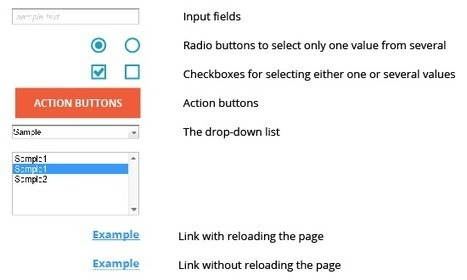 Ideas to Keep in Mind When Designing User Interfaces - Six Revisions | HTML5 CSS3 | Scoop.it